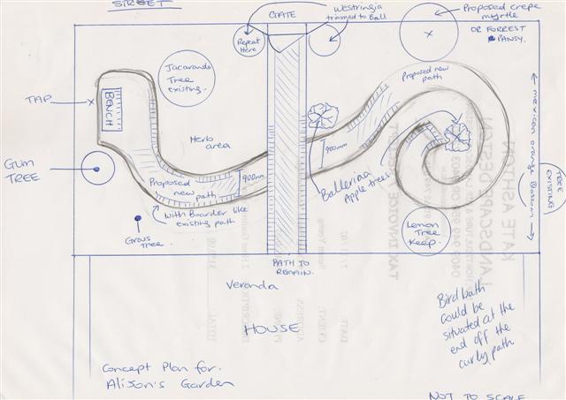 Concept plan, concept sketch, garden design, garden consulation